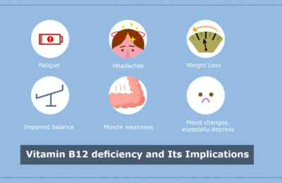 Vitamin B12 deficiency and its implications