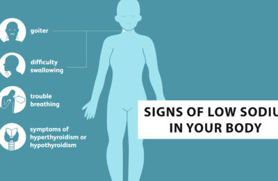 Signs of Low Sodium in Your Body